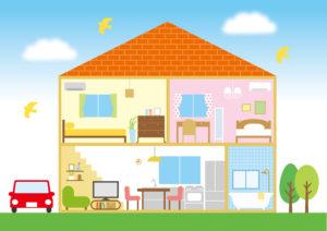 資産の流動化とは、保有資産をオフバランスするために行われるもの